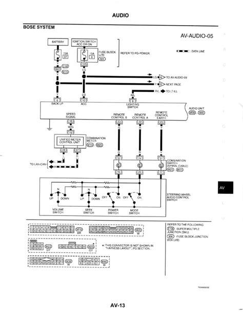 Bose Wiring Diagram Gdriver Infiniti Forum