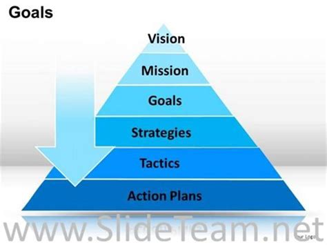business strategy  achieve goals pyramid chart