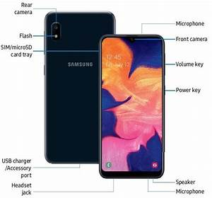 Getting Started  Samsung Galaxy A10e In 2020