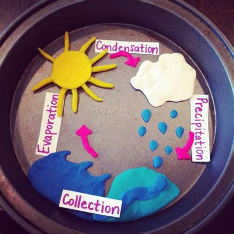 best 25 water cycle activities ideas on water 768 | 49aff6ad15cb8314b7a372e8c8569daa water cycle activities for kindergarten preschool water cycle