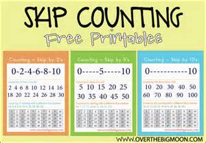 kitchen gift ideas skip counting printables