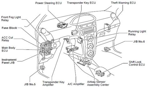 toyota yaris 2007 car wiring diagram 59093 circuit and