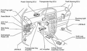 Toyota Yaris 2007 Car Wiring Diagram  59093