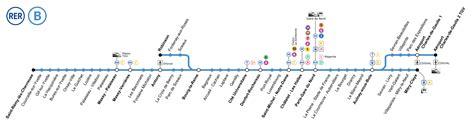 Carte Metro Rer B by Rer B La Carte Et L Histoire De La Ligne