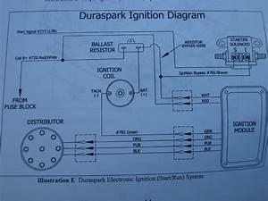Wiring General Diagram Signal Hs1f1a