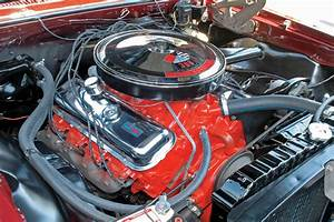 Chevelle Engine Options  1967