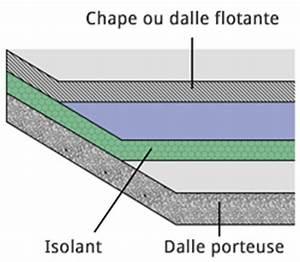 Isolant Sous Dalle Béton : l isolation des planchers bas engie ~ Dailycaller-alerts.com Idées de Décoration