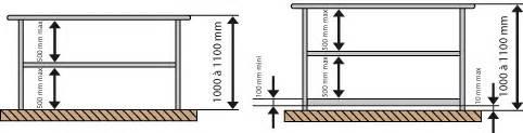 Norme Hauteur Marche Escalier Industriel by Regulation Alsolu