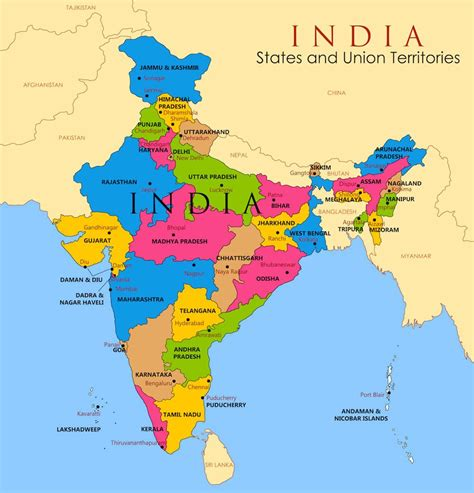 india  kids india facts  kids geography people