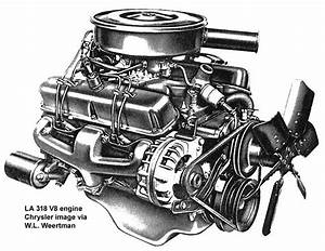 1000  Images About Engines On Pinterest