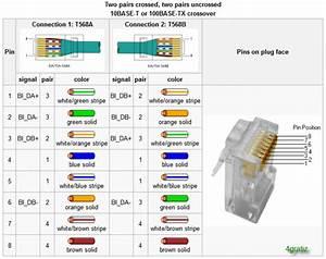 Normes De C U00e2blage De Prises Rj45
