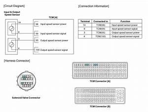 2012 Nissan Leaf Owner U0026 39 S Manual