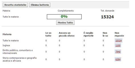 Ministero Degli Interni Quiz by Concorso Funzionari Amministrativi Ministero Interno