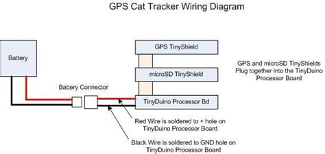 Build Your Own Gps Pet Tracker With Tinyduino Atmel