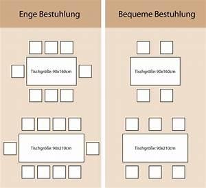 Esstisch Für 2 Personen : entscheidungshilfe zur tischgr e ~ Lizthompson.info Haus und Dekorationen