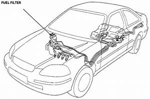 Change Fuel Filter 2005 Honda Civic Ex  5