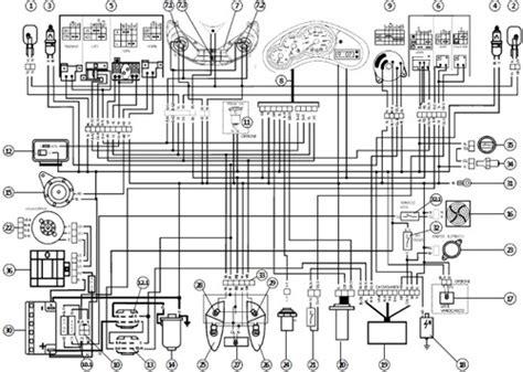 Ducati Electrical Circuit Diagram