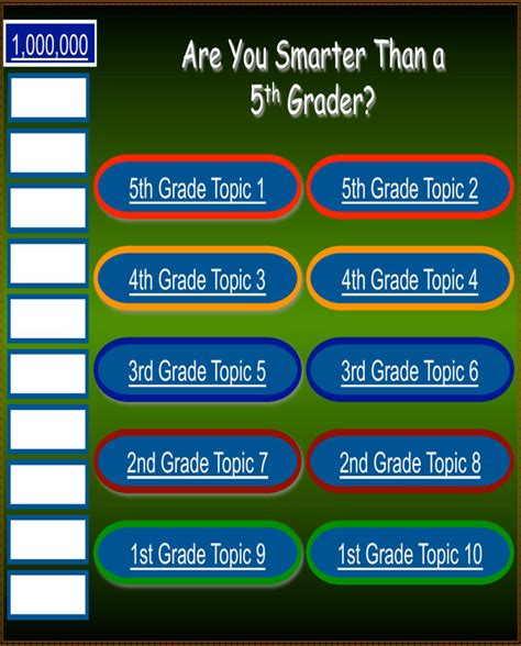 Are You Smarter Than A 5th Grader Powerpoint Template by Smarter Than A 5th Grader Template For Free