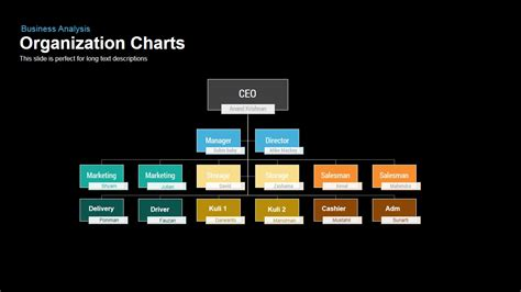 organization chart powerpoint template  keynote