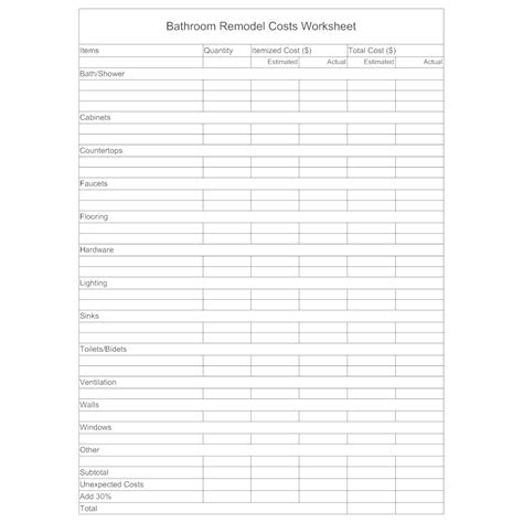 remodel worksheet bathroom