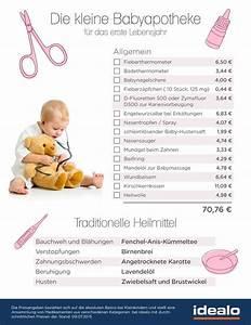 Baby Erstausstattung Liste Winter : die kleine babyapotheke welche medizin braucht euer baby im 1 lebensjahr und wie viel kostet ~ Eleganceandgraceweddings.com Haus und Dekorationen