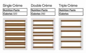 30 Nutrition Label Worksheet Answer Key Oreos