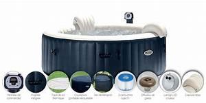 Filtre Spa Intex S1 : spas gonflables intex piscine center net ~ Dailycaller-alerts.com Idées de Décoration