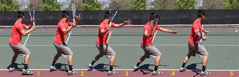 Rafael Nadal Forehand Grip Revealed - Grip Tennis Instruction - Grip Lesson - Видео онлайн