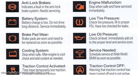How To Read Toyota Dashboard Lights