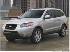 Safest cars Hyundai Santa Fe 22 CNNMoneycom