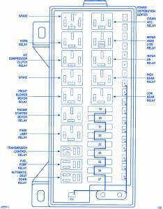 Dodge Caravan 1998 Fuse Box  Block Circuit Breaker Diagram