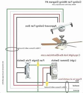 Harbor Breeze Fan Wiring Diagram Gallery