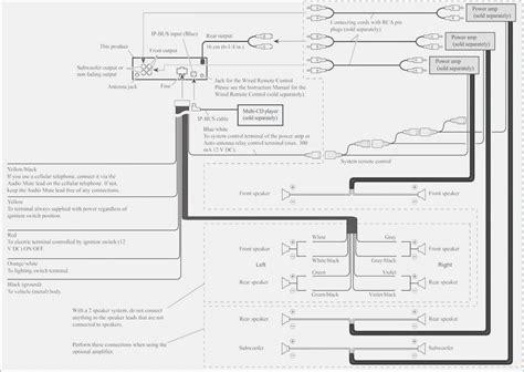 pioneer avh 4200nex wiring diagram moesappaloosas