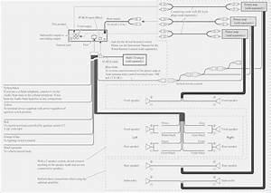 Pioneer Avh 4200nex Wiring Diagram  U2013 Moesappaloosas Com