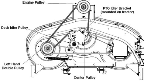 mtd 46 inch deck belt routing mtd 46 mower deck belt diagram car interior design