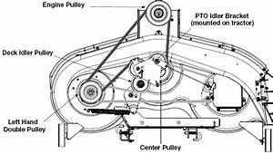 Huskee 46 Inch Deck Belt Diagram