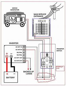 Residential Manual Transfer Switch Wiring Diagram
