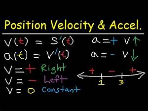 Acceleration Formule 1 : calculus position average velocity acceleration distance displacement derivatives ~ Medecine-chirurgie-esthetiques.com Avis de Voitures