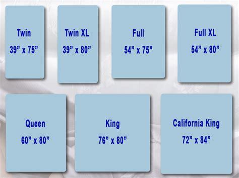 mattress sizes  mattress sizing mattress measurements