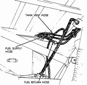 1997 Jeep Wrangler Fuel System Diagram Pictures To Pin On Pinterest