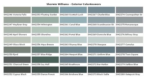 blue green gray paint color colors sherwin williams