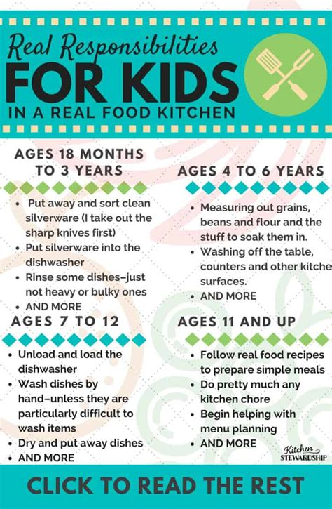 You can however use it as a non travel set. What Can my Child do in the Kitchen?