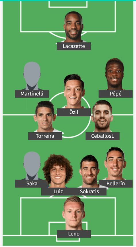 Predicted Arsenal lineup to face Olympiacos with all eyes ...