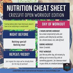 Nutrition For The Crossfit Open - Crossfit Fringe