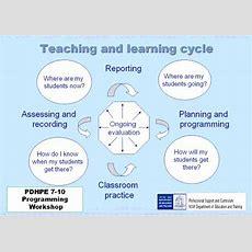 Emr491 Curriculum Method 1