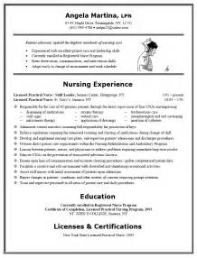 resume objective statements entry level sales salary lpn rn nurse resume exles sle resume