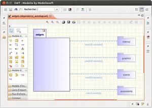 Modelio Sd Java
