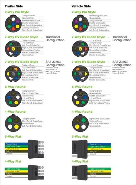 6 blade trailer wiring diagram diagram wiring diagram images
