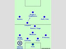 Teams of the Decade #13 Chelsea 200406 Zonal Marking