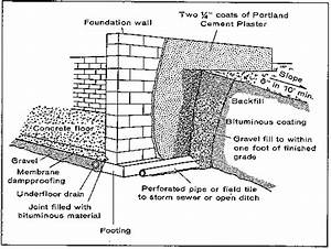 Foundation Drain Diagram